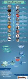A Visual History of Sleep