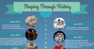 12 Benefits of Sleeping Well